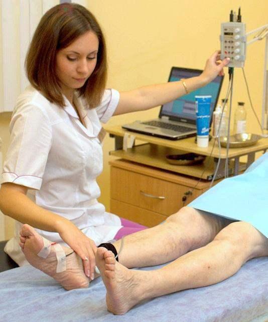 Применение миографиии мышц